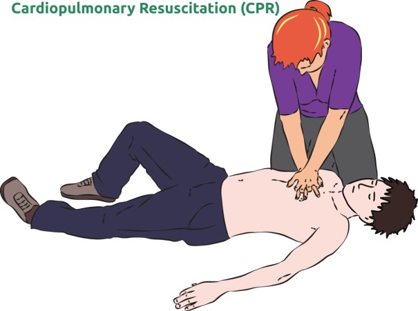 Chest Compressions Position | Physical Sports First Aid