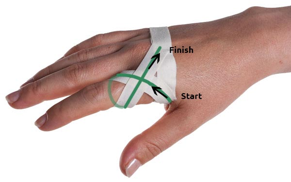 Sprained Knuckle Taping Step 2 | Physical Sports First Aid