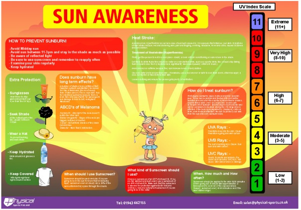 Jpg preview of sun awareness poster